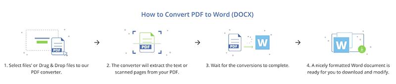 PDF-instructions